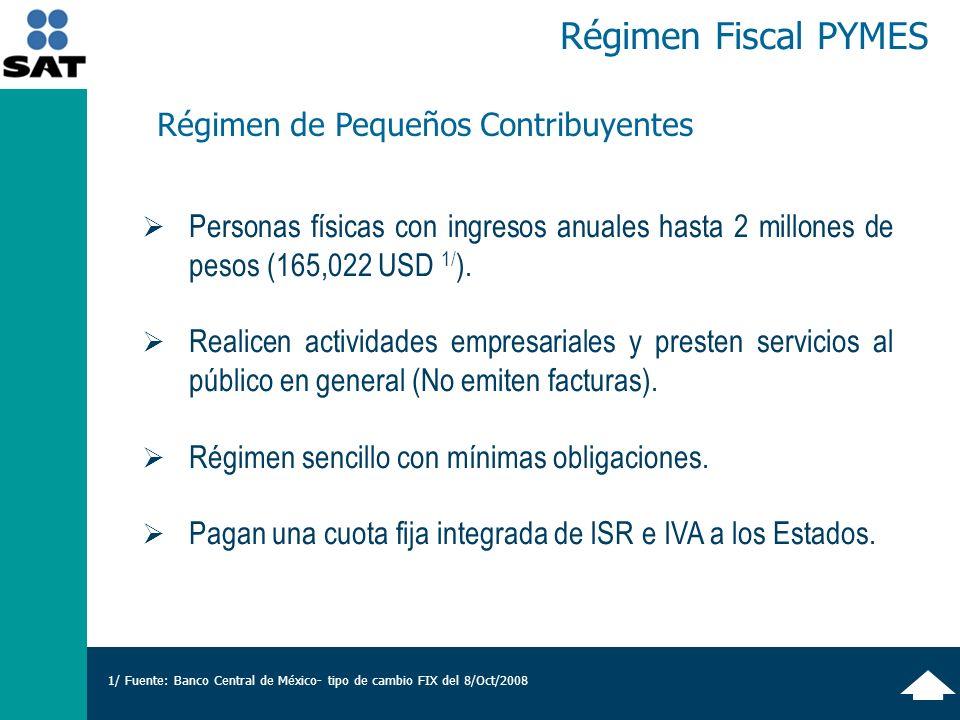 Personas físicas con ingresos anuales hasta 2 millones de pesos (165,022 USD 1/ ).