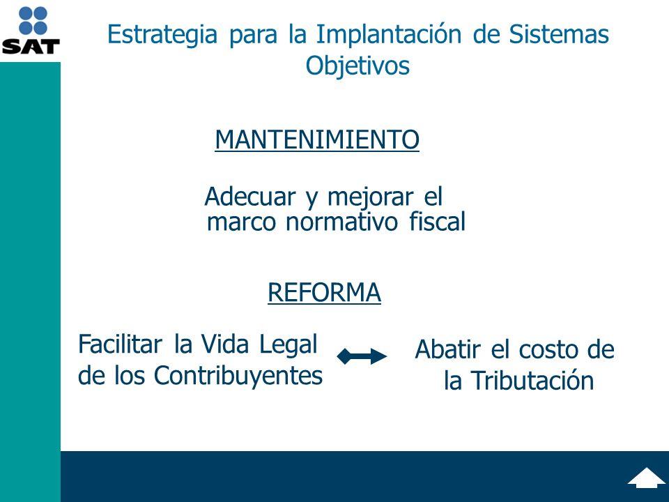Estrategia para la Implantación de Sistemas Objetivos Adecuar y mejorar el marco normativo fiscal MANTENIMIENTO Facilitar la Vida Legal de los Contribuyentes Abatir el costo de la Tributación REFORMA