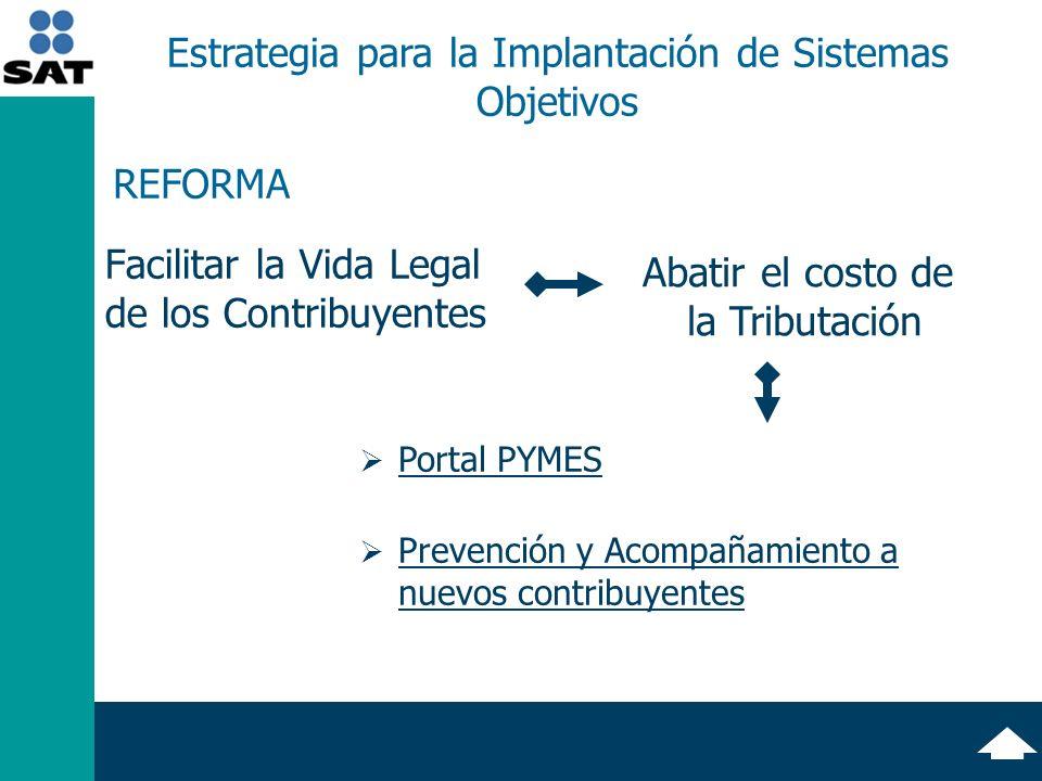 Facilitar la Vida Legal de los Contribuyentes Estrategia para la Implantación de Sistemas Objetivos Abatir el costo de la Tributación Portal PYMES Prevención y Acompañamiento a nuevos contribuyentes Prevención y Acompañamiento a nuevos contribuyentes REFORMA