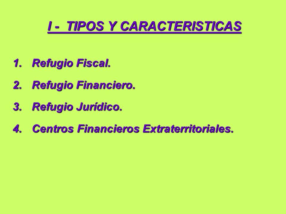 1.REFUGIO FISCAL Características generales.