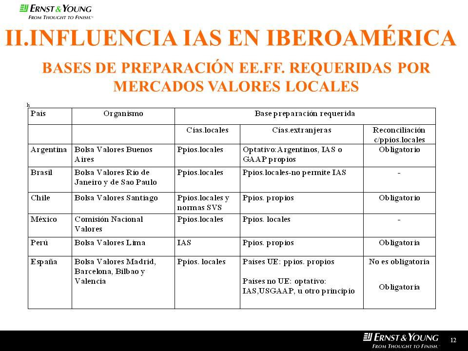 12 II.INFLUENCIA IAS EN IBEROAMÉRICA BASES DE PREPARACIÓN EE.FF. REQUERIDAS POR MERCADOS VALORES LOCALES