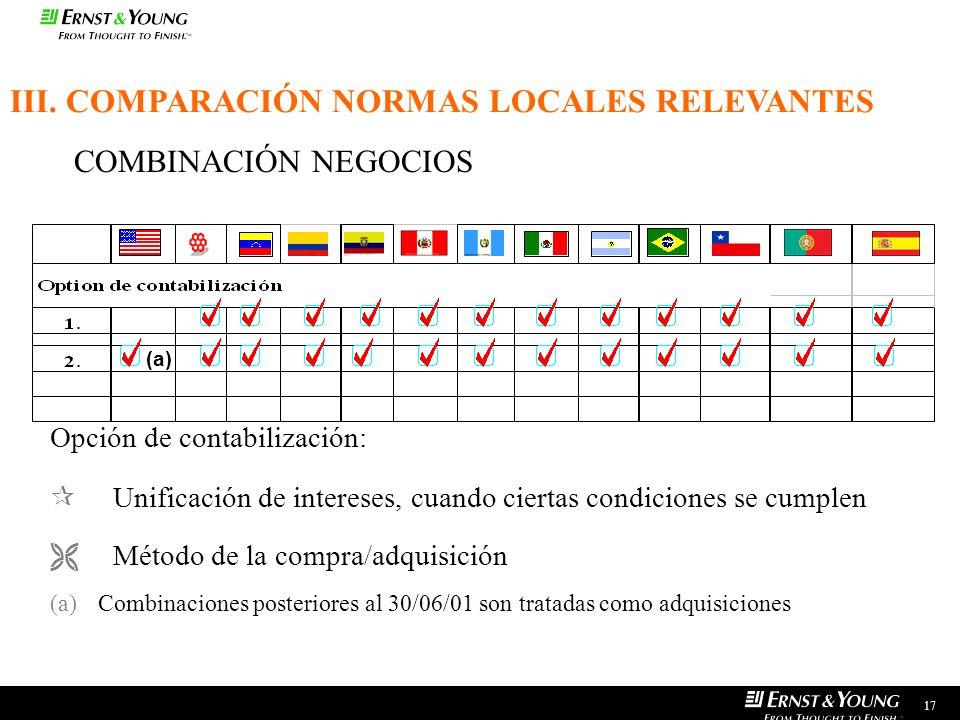 17 COMBINACIÓN NEGOCIOS Opción de contabilización: ¶ Unificación de intereses, cuando ciertas condiciones se cumplen Ë Método de la compra/adquisición
