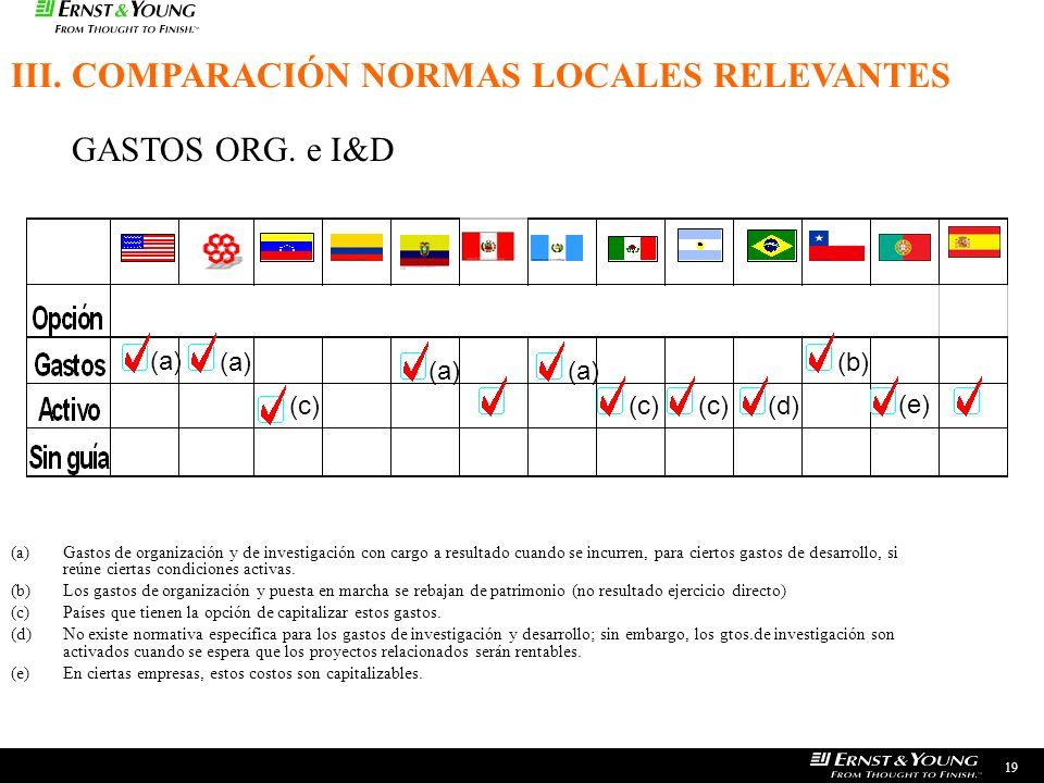 19 GASTOS ORG. e I&D (b)(b) (a)Gastos de organización y de investigación con cargo a resultado cuando se incurren, para ciertos gastos de desarrollo,