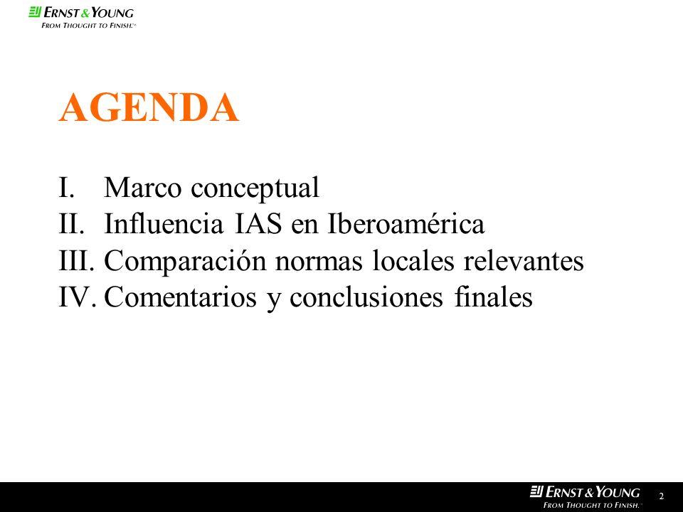 AGENDA 2 I.Marco conceptual II.Influencia IAS en Iberoamérica III.Comparación normas locales relevantes IV.Comentarios y conclusiones finales