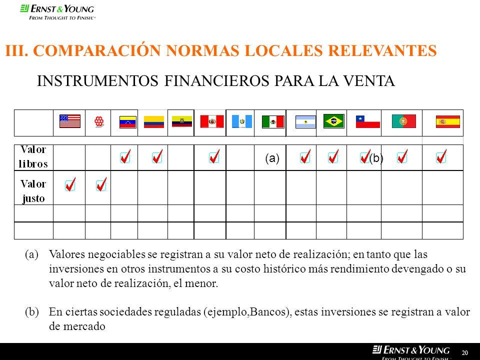 20 INSTRUMENTOS FINANCIEROS PARA LA VENTA (a)Valores negociables se registran a su valor neto de realización; en tanto que las inversiones en otros in