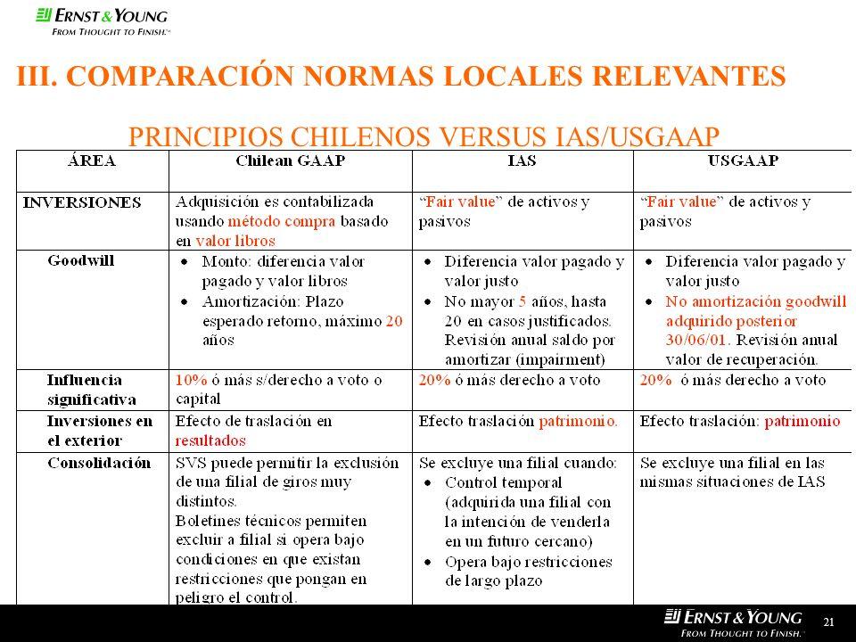 21 PRINCIPIOS CHILENOS VERSUS IAS/USGAAP III. COMPARACIÓN NORMAS LOCALES RELEVANTES