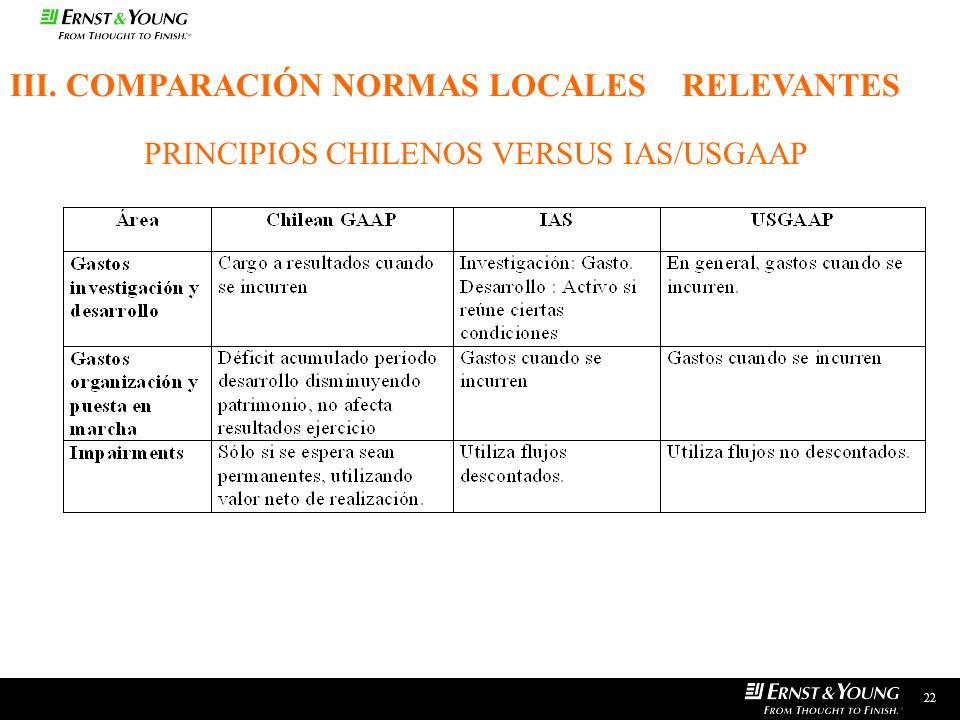 22 PRINCIPIOS CHILENOS VERSUS IAS/USGAAP III. COMPARACIÓN NORMAS LOCALES RELEVANTES