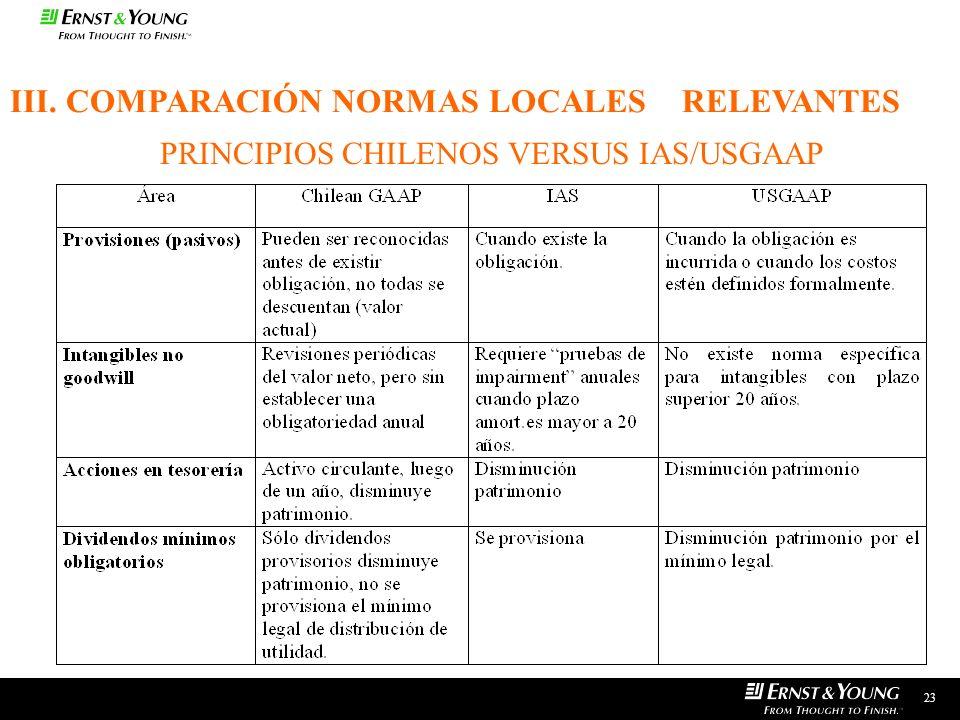 23 PRINCIPIOS CHILENOS VERSUS IAS/USGAAP III. COMPARACIÓN NORMAS LOCALES RELEVANTES
