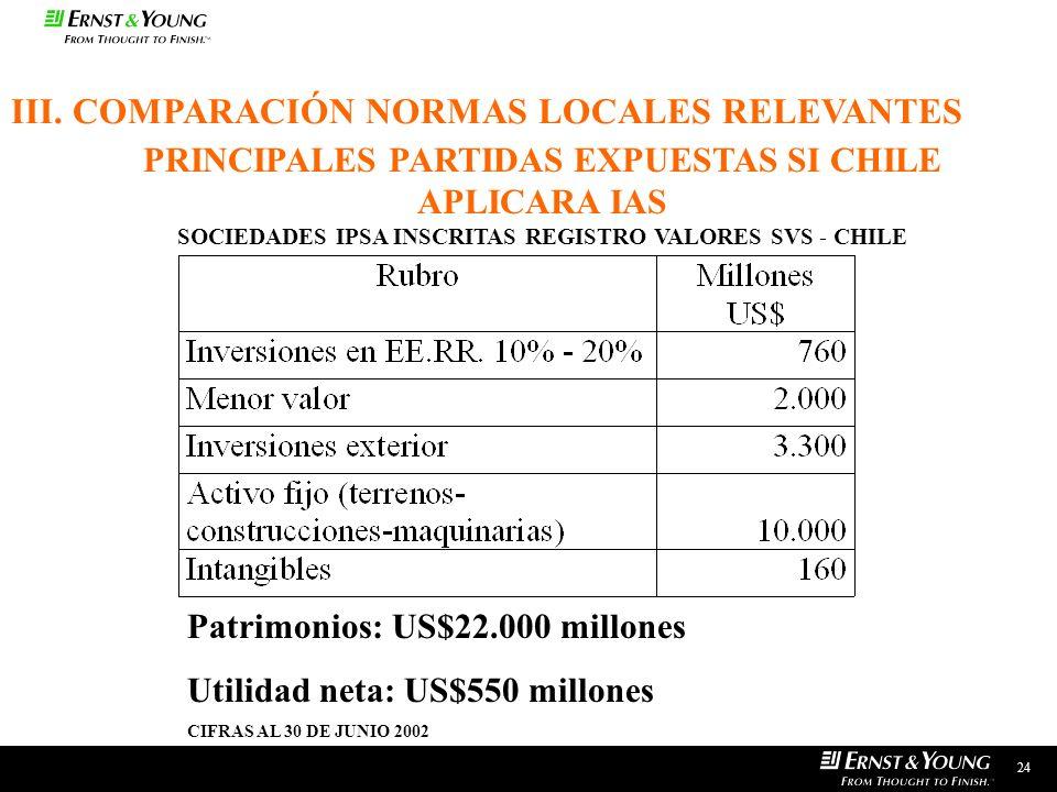 24 PRINCIPALES PARTIDAS EXPUESTAS SI CHILE APLICARA IAS SOCIEDADES IPSA INSCRITAS REGISTRO VALORES SVS - CHILE III. COMPARACIÓN NORMAS LOCALES RELEVAN