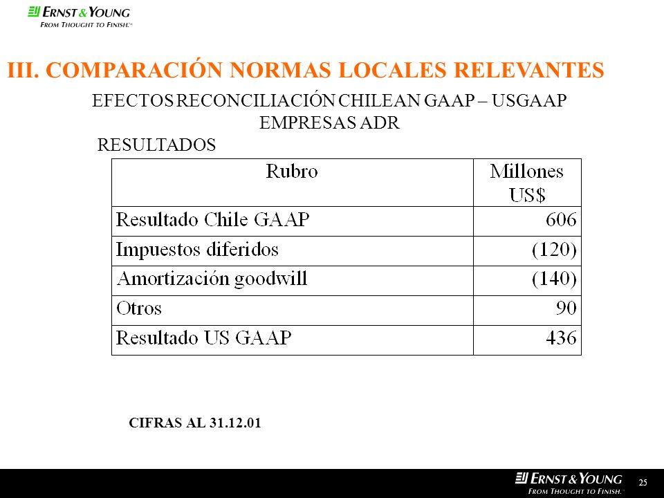 25 EFECTOS RECONCILIACIÓN CHILEAN GAAP – USGAAP EMPRESAS ADR RESULTADOS III. COMPARACIÓN NORMAS LOCALES RELEVANTES CIFRAS AL 31.12.01