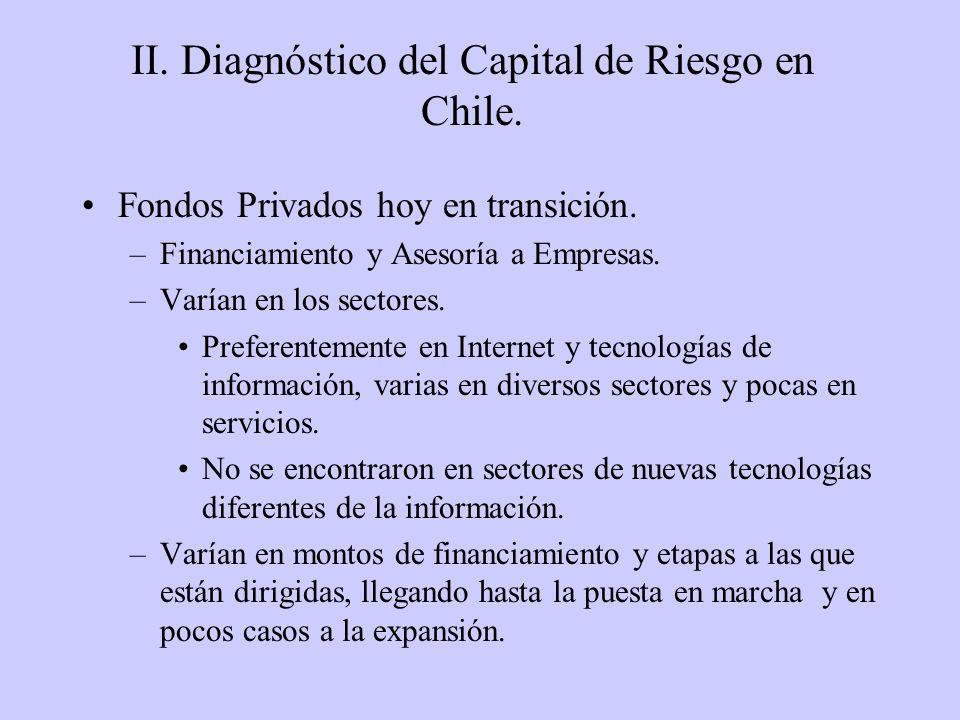 II. Diagnóstico del Capital de Riesgo en Chile. Fondos Privados hoy en transición. –Financiamiento y Asesoría a Empresas. –Varían en los sectores. Pre