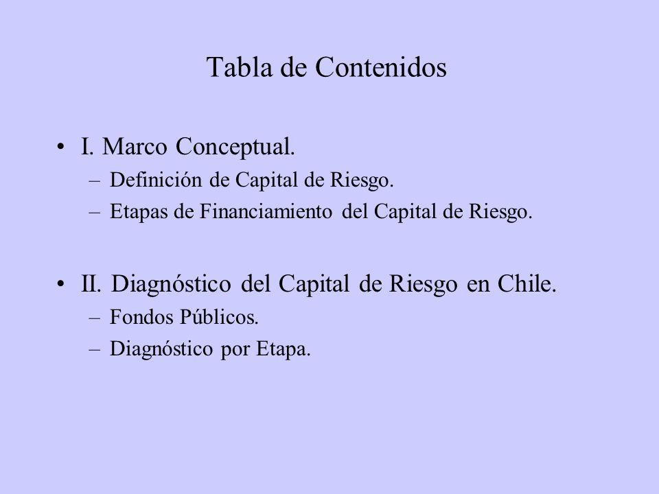 Tabla de Contenidos I. Marco Conceptual. –Definición de Capital de Riesgo. –Etapas de Financiamiento del Capital de Riesgo. II. Diagnóstico del Capita