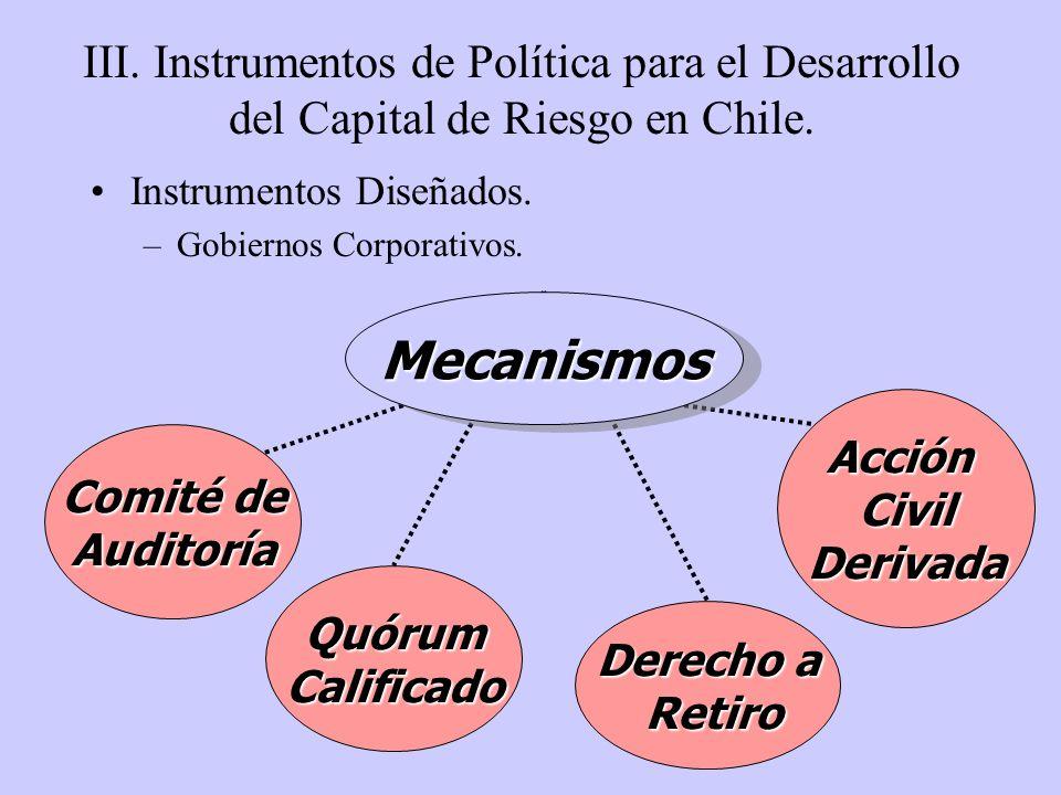 Comité de Auditoría QuórumCalificado Derecho a Retiro Retiro AcciónCivilDerivada MecanismosMecanismos III. Instrumentos de Política para el Desarrollo
