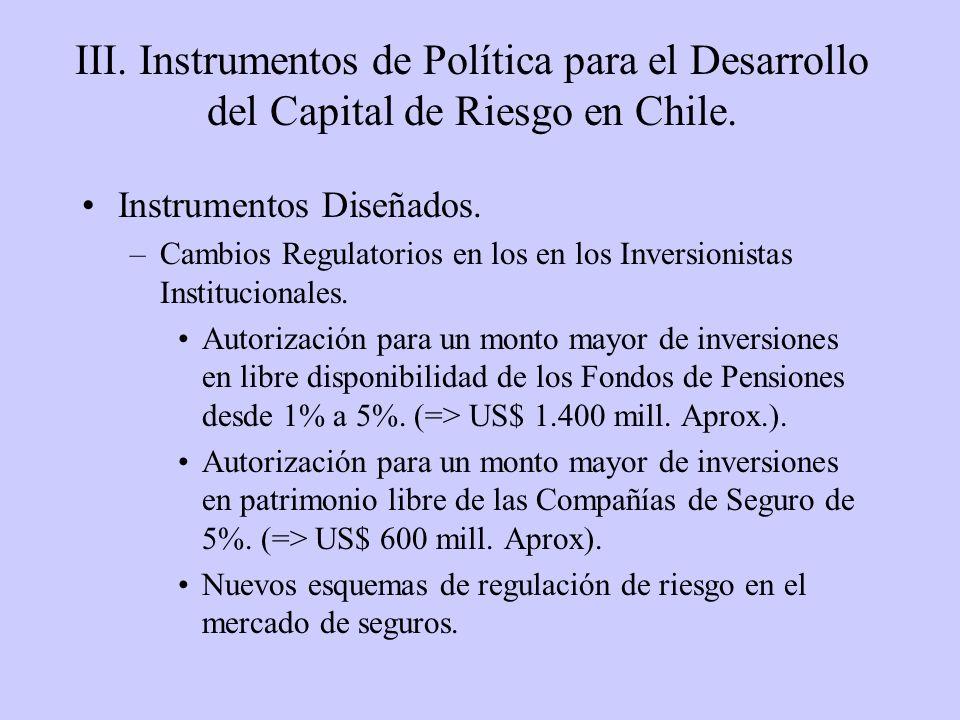 Instrumentos Diseñados. –Cambios Regulatorios en los en los Inversionistas Institucionales. Autorización para un monto mayor de inversiones en libre d