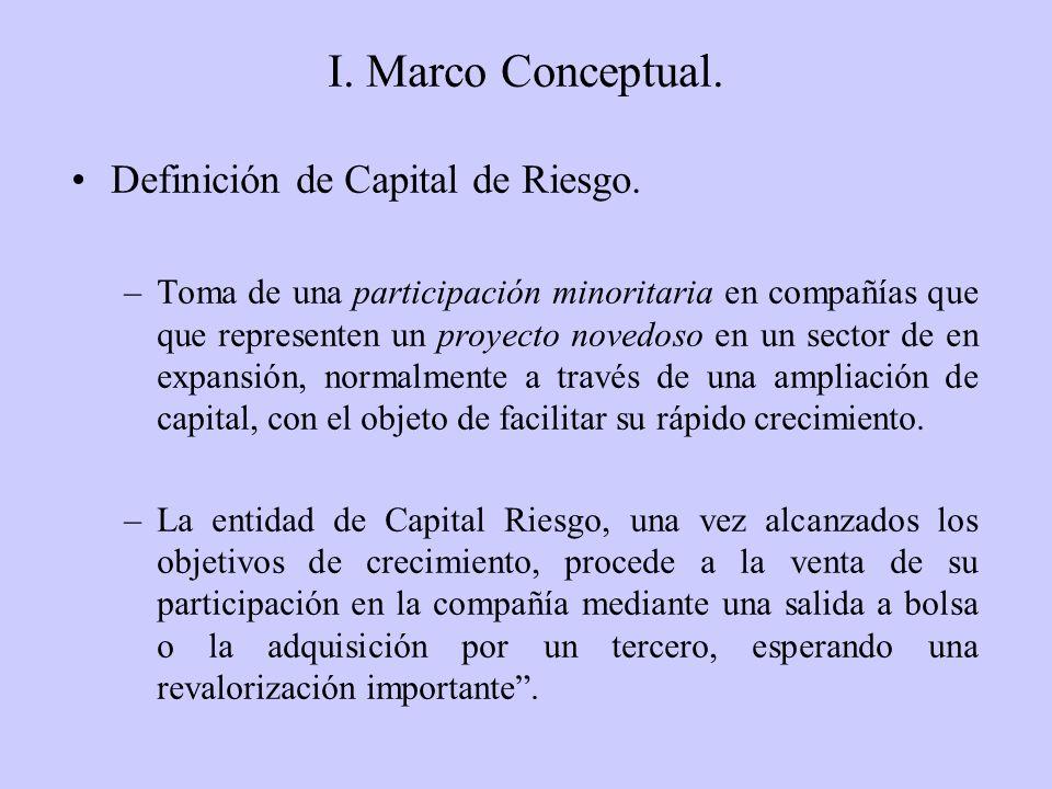 I. Marco Conceptual. Definición de Capital de Riesgo. –Toma de una participación minoritaria en compañías que que representen un proyecto novedoso en