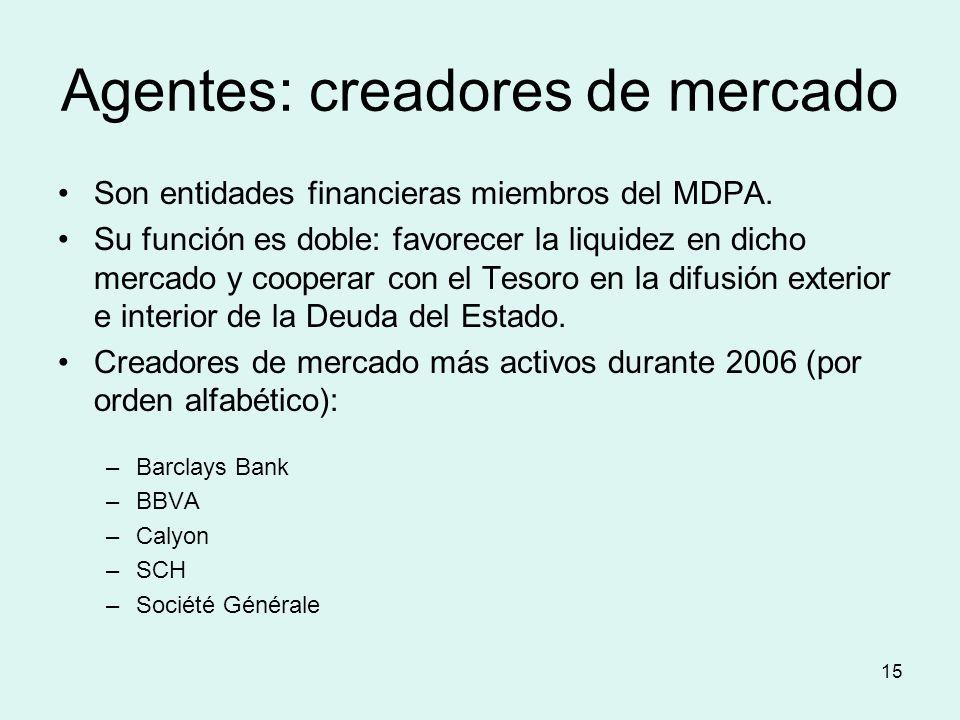 15 Agentes: creadores de mercado Son entidades financieras miembros del MDPA. Su función es doble: favorecer la liquidez en dicho mercado y cooperar c