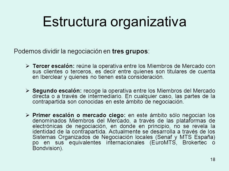 18 Estructura organizativa Podemos dividir la negociación en tres grupos: Tercer escalón: reúne la operativa entre los Miembros de Mercado con sus cli