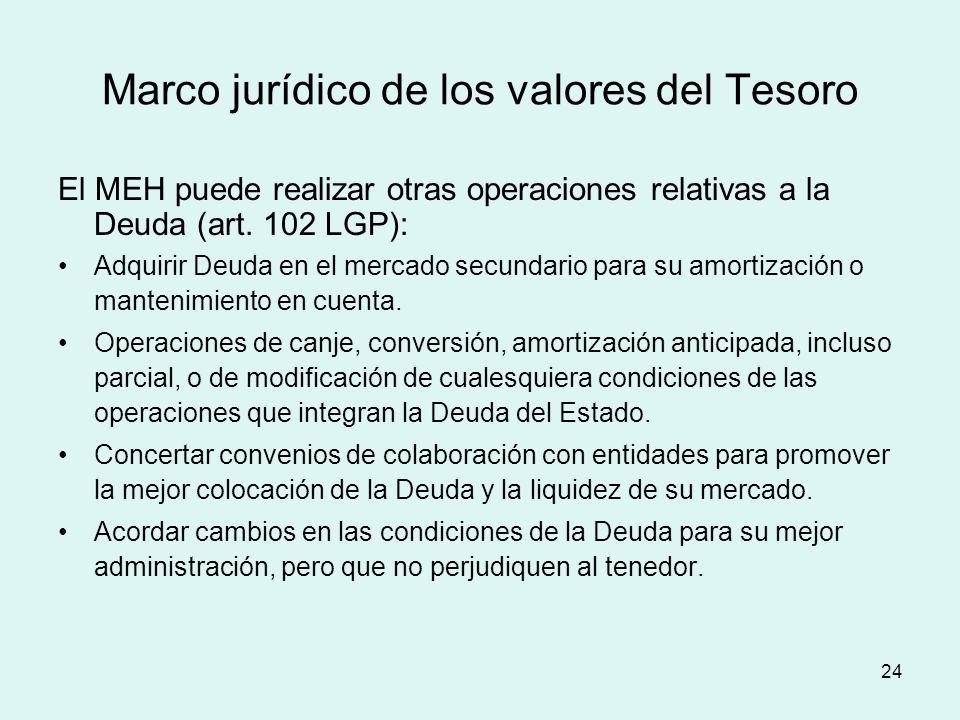 24 Marco jurídico de los valores del Tesoro El MEH puede realizar otras operaciones relativas a la Deuda (art. 102 LGP): Adquirir Deuda en el mercado