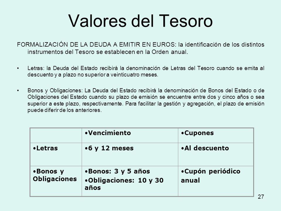 27 Valores del Tesoro FORMALIZACIÓN DE LA DEUDA A EMITIR EN EUROS: la identificación de los distintos instrumentos del Tesoro se establecen en la Orde
