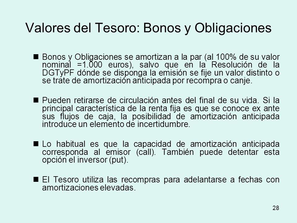 28 Valores del Tesoro: Bonos y Obligaciones Bonos y Obligaciones se amortizan a la par (al 100% de su valor nominal =1.000 euros), salvo que en la Res