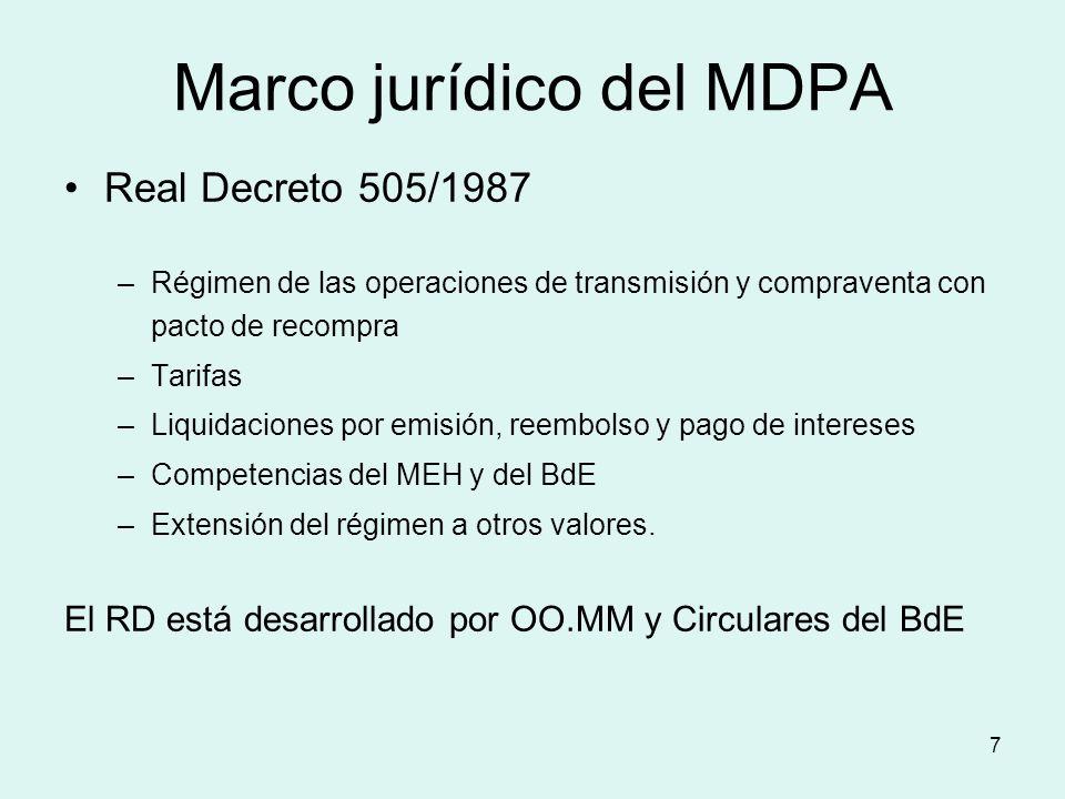 7 Marco jurídico del MDPA Real Decreto 505/1987 –Régimen de las operaciones de transmisión y compraventa con pacto de recompra –Tarifas –Liquidaciones