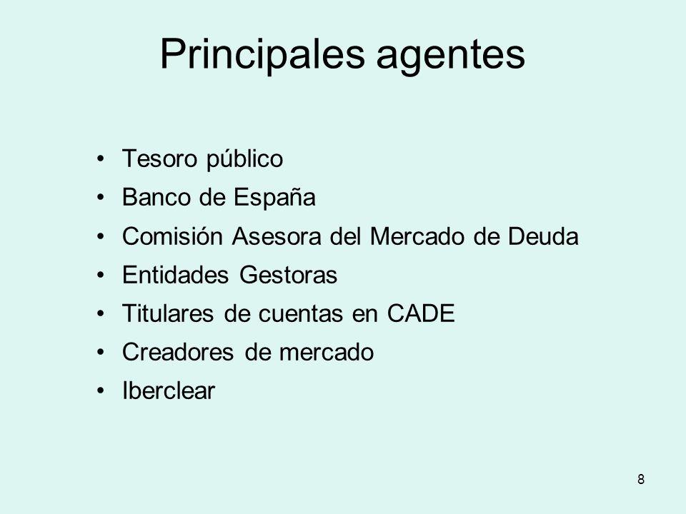 8 Principales agentes Tesoro público Banco de España Comisión Asesora del Mercado de Deuda Entidades Gestoras Titulares de cuentas en CADE Creadores d