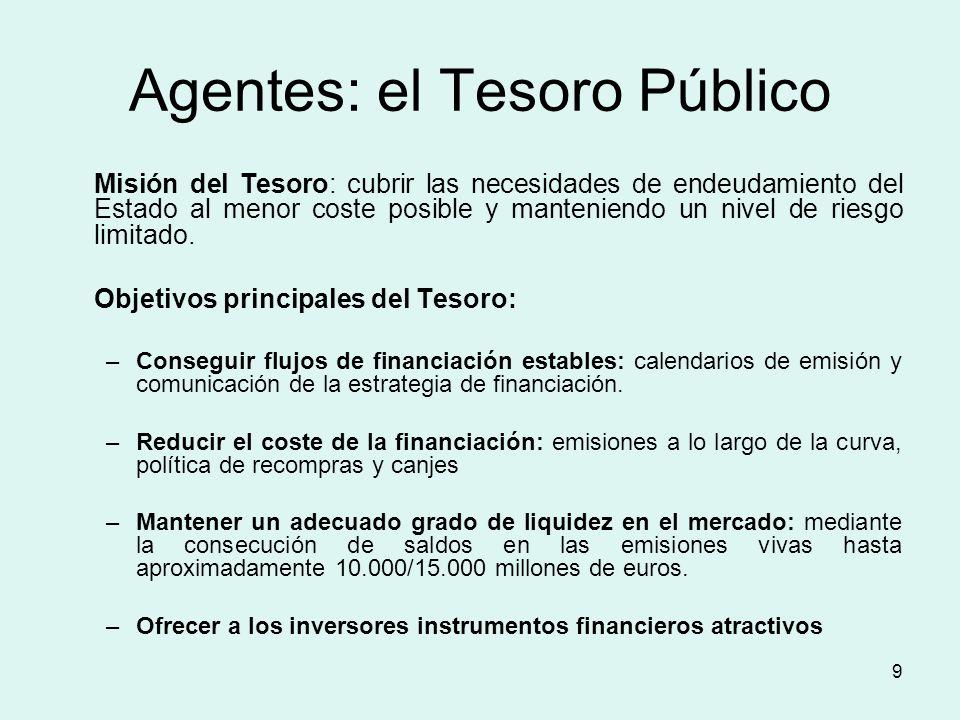 9 Agentes: el Tesoro Público Misión del Tesoro: cubrir las necesidades de endeudamiento del Estado al menor coste posible y manteniendo un nivel de ri