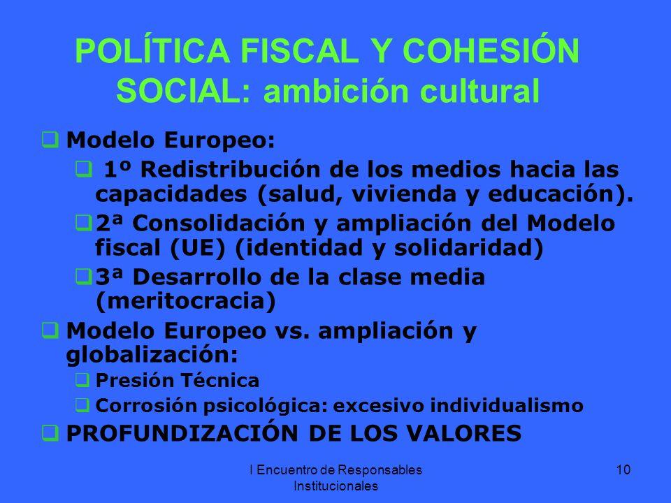 I Encuentro de Responsables Institucionales 10 POLÍTICA FISCAL Y COHESIÓN SOCIAL: ambición cultural Modelo Europeo: 1º Redistribución de los medios hacia las capacidades (salud, vivienda y educación).