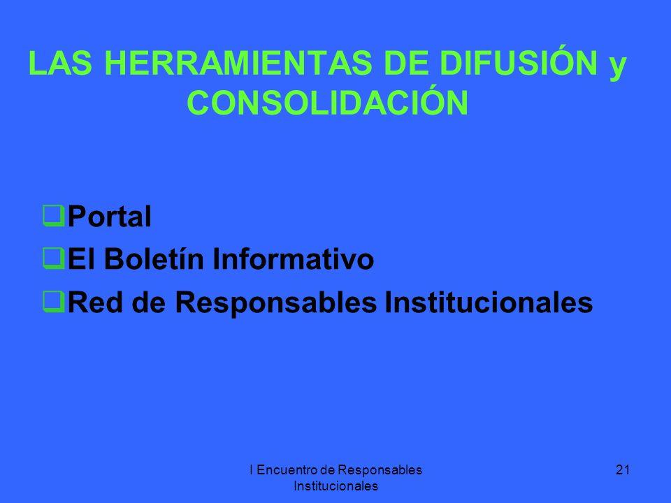 I Encuentro de Responsables Institucionales 21 LAS HERRAMIENTAS DE DIFUSIÓN y CONSOLIDACIÓN Portal El Boletín Informativo Red de Responsables Institucionales
