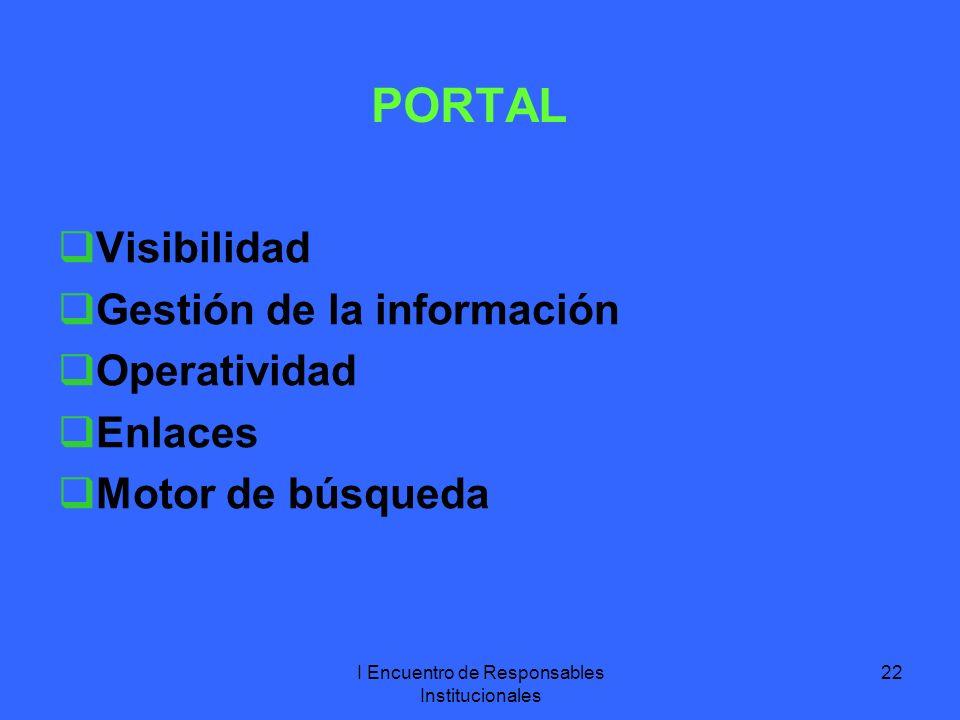 I Encuentro de Responsables Institucionales 22 PORTAL Visibilidad Gestión de la información Operatividad Enlaces Motor de búsqueda