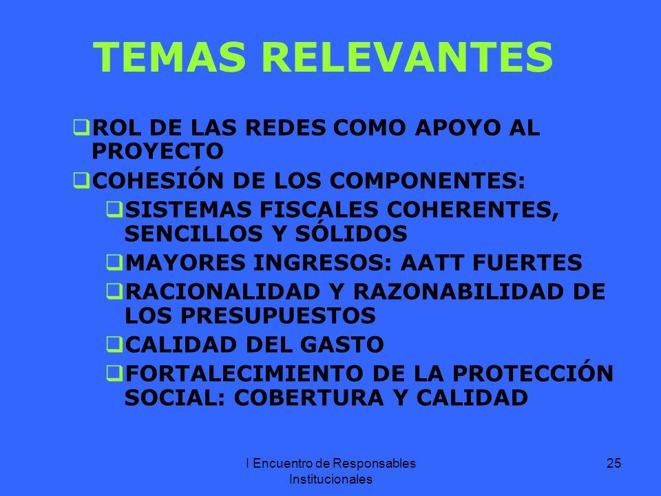 I Encuentro de Responsables Institucionales 25 TEMAS RELEVANTES ROL DE LAS REDES COMO APOYO AL PROYECTO COHESIÓN DE LOS COMPONENTES: SISTEMAS FISCALES COHERENTES, SENCILLOS Y SÓLIDOS MAYORES INGRESOS: AATT FUERTES RACIONALIDAD Y RAZONABILIDAD DE LOS PRESUPUESTOS CALIDAD DEL GASTO FORTALECIMIENTO DE LA PROTECCIÓN SOCIAL: COBERTURA Y CALIDAD