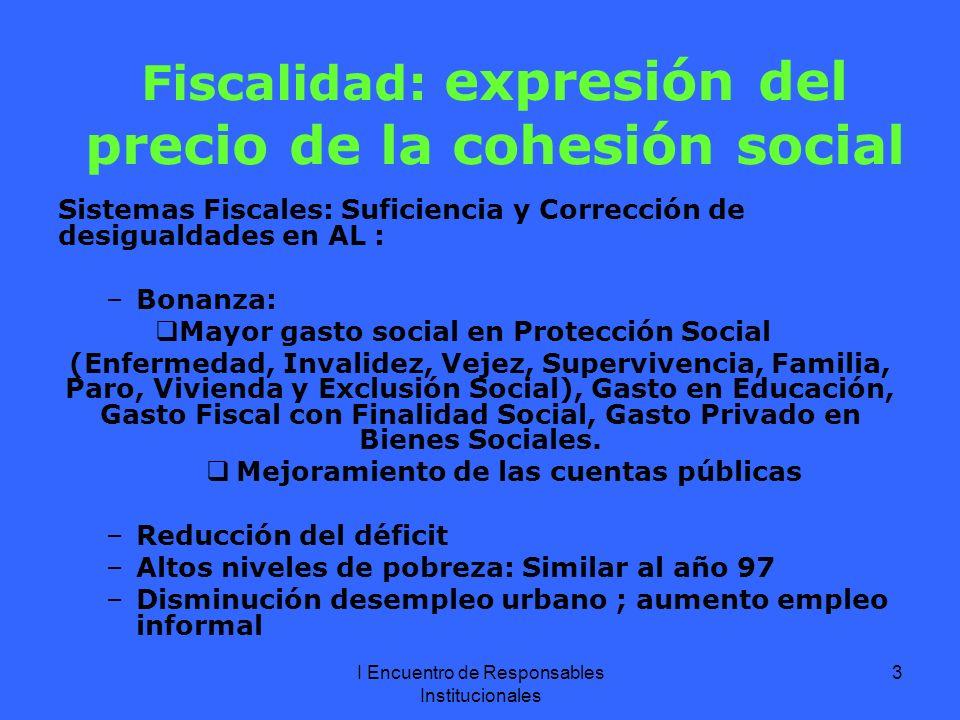 I Encuentro de Responsables Institucionales 24 TEMAS RELEVANTES COORDINACIÓN DE LA POLÍTICA A NIVEL INTERINSTITUCIONAL FLUJOS MIGRATORIOS Y COHESIÓN SOCIAL POLÍTICAS FISCALES, GÉNERO Y COHESIÓN SOCIAL LA SENSIBILIZACIÓN DE LA SOCIEDAD CIVIL DESARROLLAR POLÍTICAS PARA MANEJAR LOS RECURSOS EXCEDENTES DESCENTRALIZACIÓN TERRITORIAL CON FLEXIBILIDAD DE ACTUACIÓN DE LA HACIENDA CENTRAL SEGURIDAD SOCIAL SE ADAPTA A LA REALIDAD SOCIAL