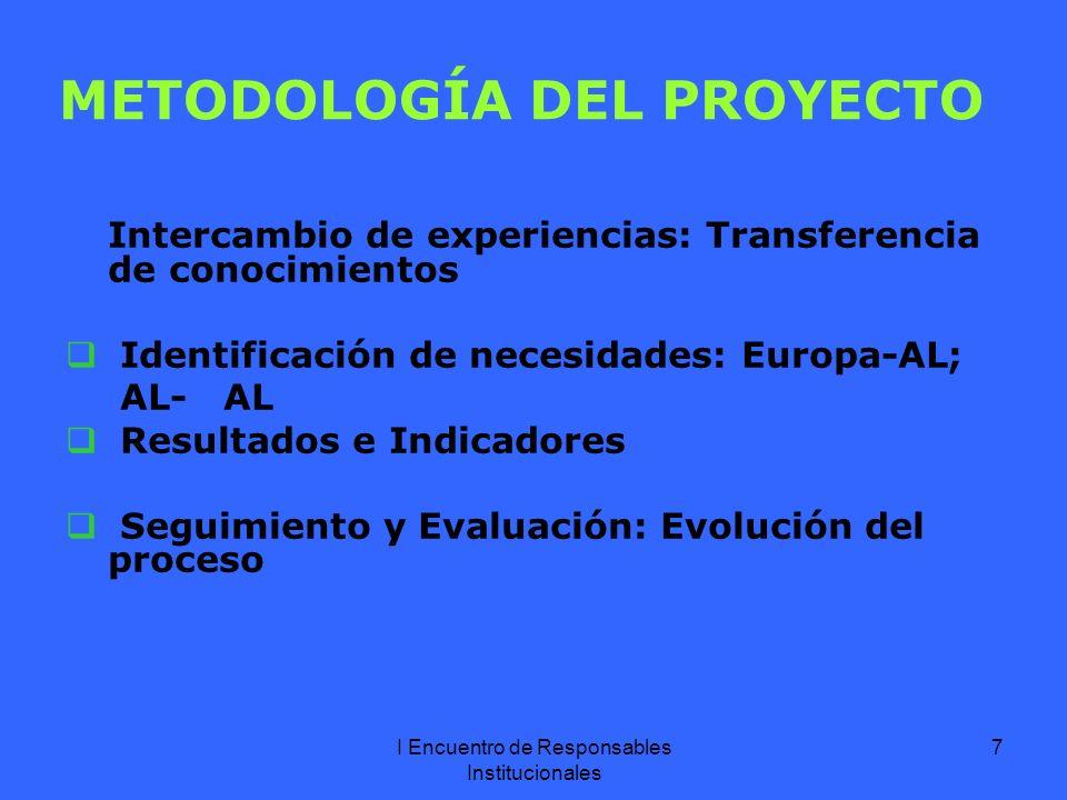I Encuentro de Responsables Institucionales 18 DESCENTRALIZACIÓN TERRITORIAL Permanecen los grados de solidaridad.