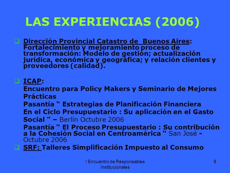 I Encuentro de Responsables Institucionales 9 AREAS TEMATICAS A FISCAL Y RRHH: IEF, AFIP y DIAN: Ética, Autonomía, Herramientas Fiscalización, Registro de Contribuyentes.