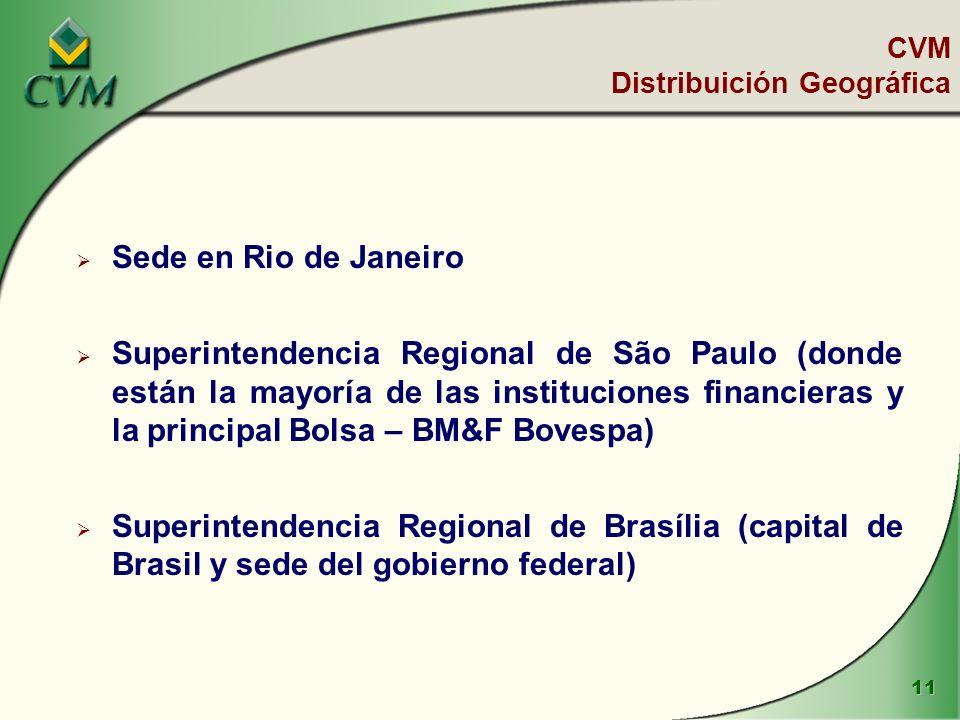 11 CVM Distribuición Geográfica Sede en Rio de Janeiro Superintendencia Regional de São Paulo (donde están la mayoría de las instituciones financieras y la principal Bolsa – BM&F Bovespa) Superintendencia Regional de Brasília (capital de Brasil y sede del gobierno federal)