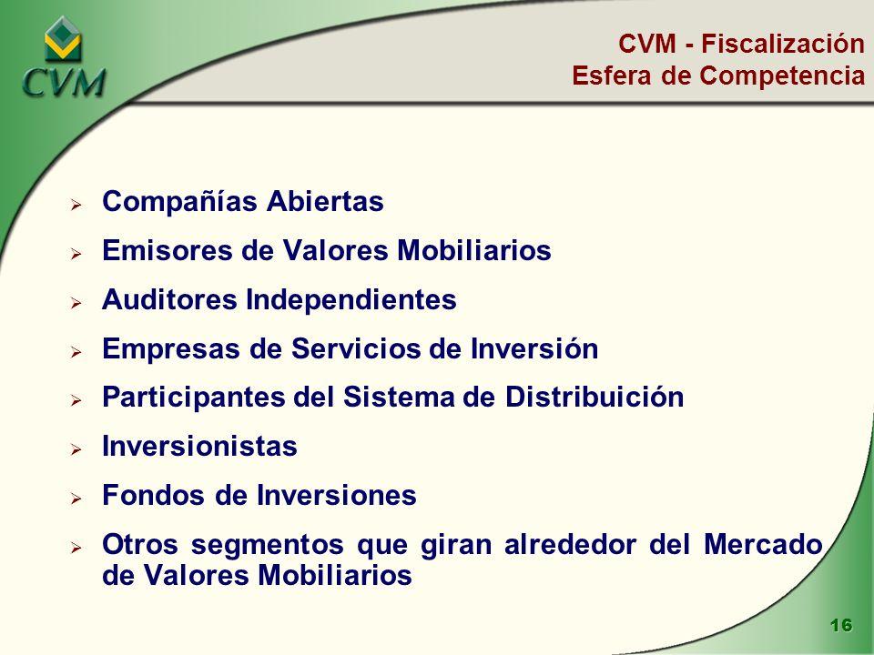 16 Compañías Abiertas Emisores de Valores Mobiliarios Auditores Independientes Empresas de Servicios de Inversión Participantes del Sistema de Distribuición Inversionistas Fondos de Inversiones Otros segmentos que giran alrededor del Mercado de Valores Mobiliarios CVM - Fiscalización Esfera de Competencia