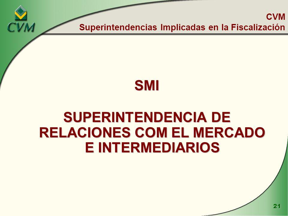 21 SMI SUPERINTENDENCIA DE RELACIONES COM EL MERCADO E INTERMEDIARIOS CVM Superintendencias Implicadas en la Fiscalización