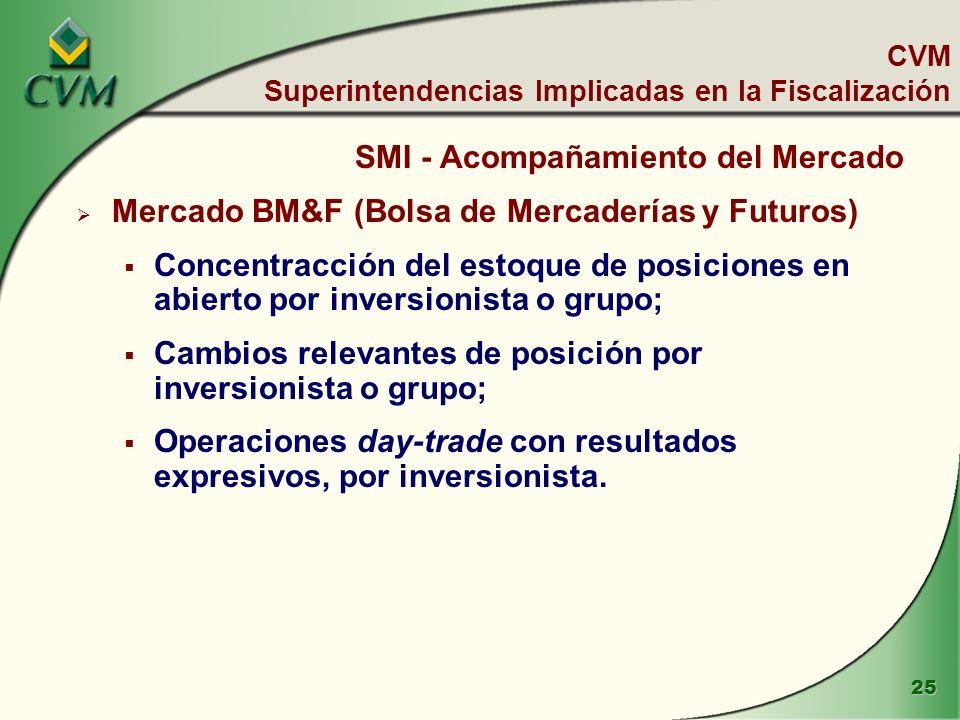 25 SMI - Acompañamiento del Mercado Mercado BM&F (Bolsa de Mercaderías y Futuros) Concentracción del estoque de posiciones en abierto por inversionista o grupo; Cambios relevantes de posición por inversionista o grupo; Operaciones day-trade con resultados expresivos, por inversionista.
