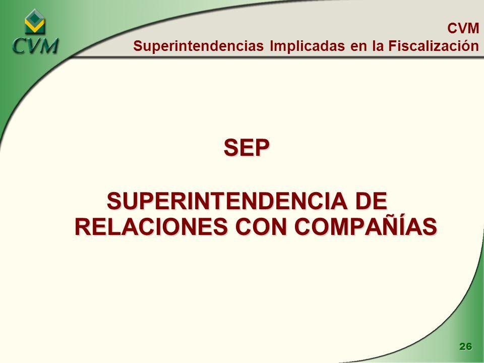 26 SEP SUPERINTENDENCIA DE RELACIONES CON COMPAÑÍAS CVM Superintendencias Implicadas en la Fiscalización