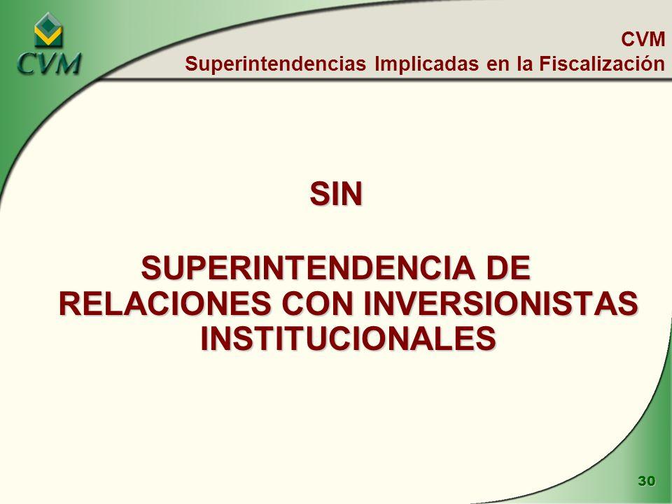 30 SIN SUPERINTENDENCIA DE RELACIONES CON INVERSIONISTAS INSTITUCIONALES CVM Superintendencias Implicadas en la Fiscalización