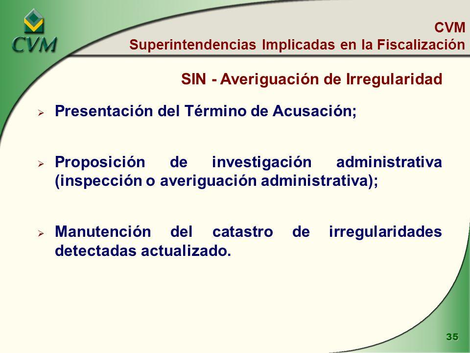 35 SIN - Averiguación de Irregularidad Presentación del Término de Acusación; Proposición de investigación administrativa (inspección o averiguación administrativa); Manutención del catastro de irregularidades detectadas actualizado.