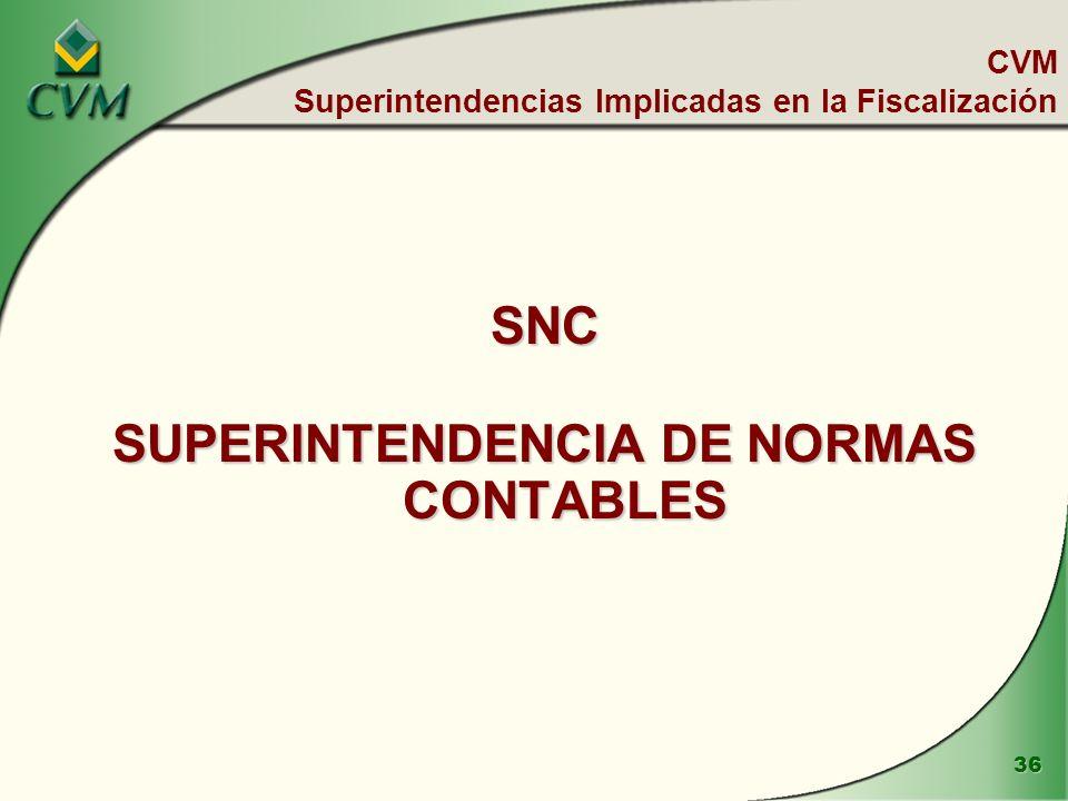 36 SNC SUPERINTENDENCIA DE NORMAS CONTABLES CVM Superintendencias Implicadas en la Fiscalización