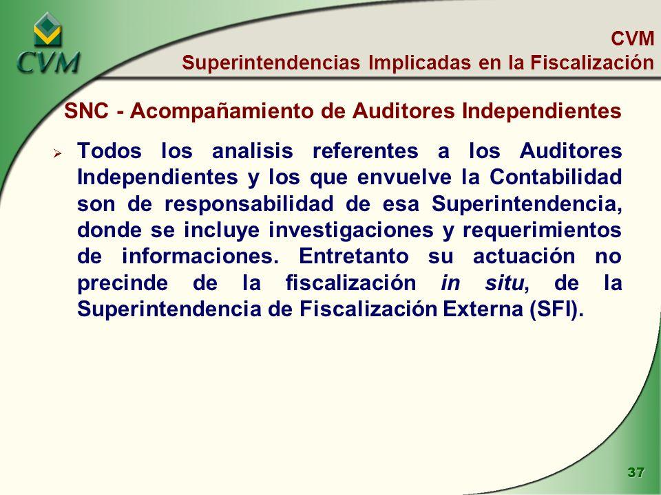 37 SNC - Acompañamiento de Auditores Independientes Todos los analisis referentes a los Auditores Independientes y los que envuelve la Contabilidad son de responsabilidad de esa Superintendencia, donde se incluye investigaciones y requerimientos de informaciones.