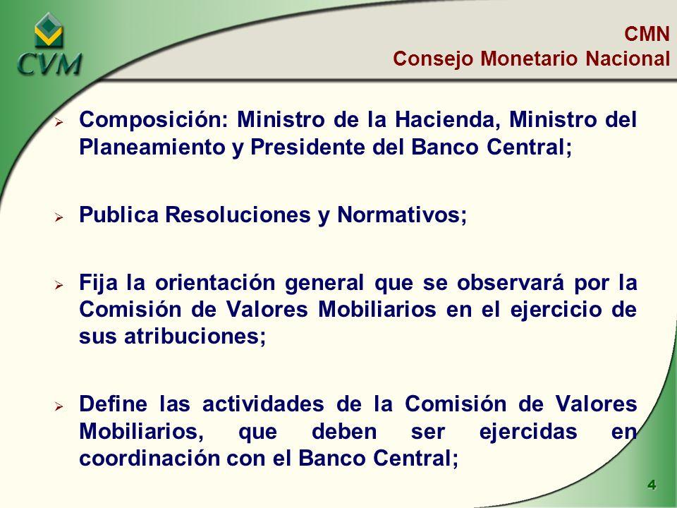 5 Define la política que se observará en la organización y funcionamiento del mercado de Bolsa; CVM forma parte integrante de la Comisión Técnica de Moneda y Crédito - COMOC, compuesta por 10 miembros, responsable por la asesoría técnica al CMN.