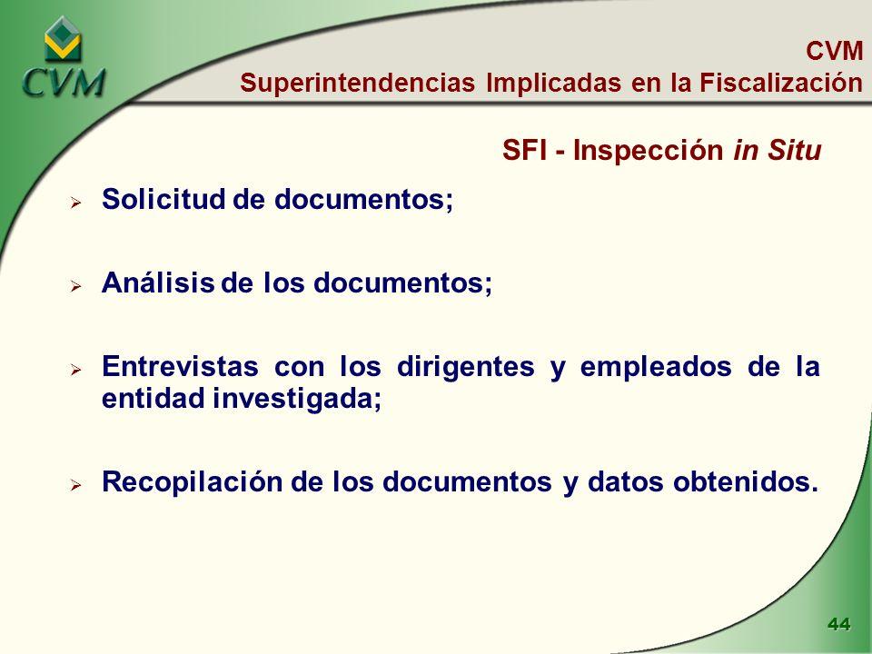 44 SFI - Inspección in Situ Solicitud de documentos; Análisis de los documentos; Entrevistas con los dirigentes y empleados de la entidad investigada; Recopilación de los documentos y datos obtenidos.