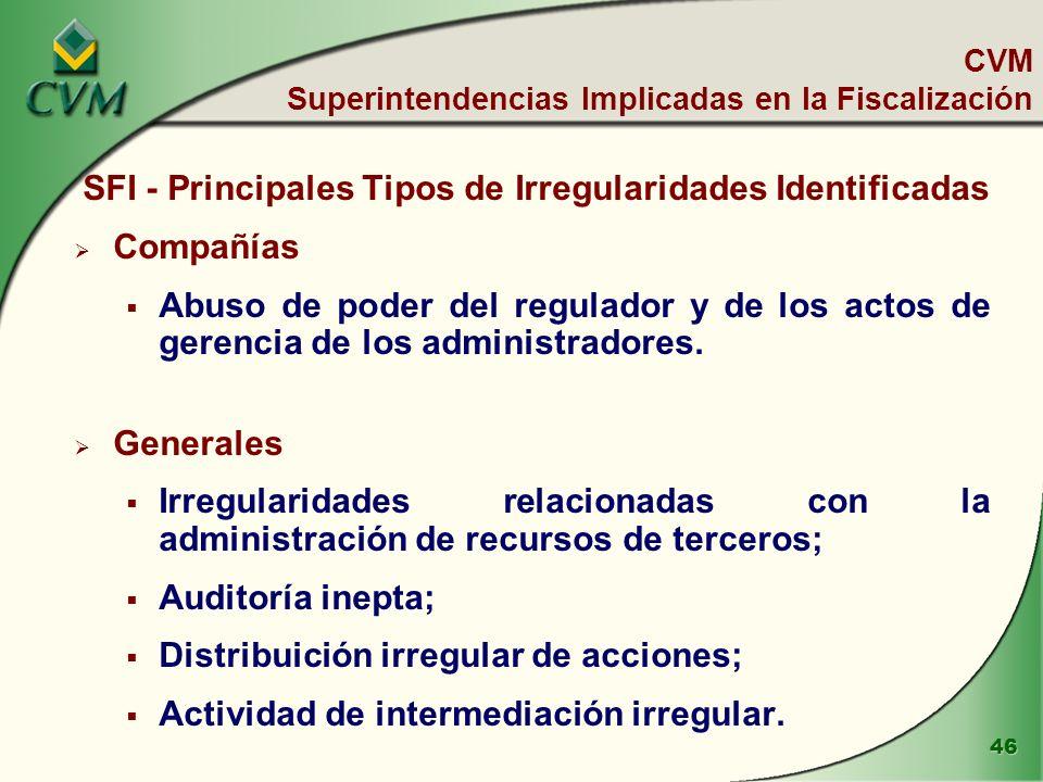 46 SFI - Principales Tipos de Irregularidades Identificadas Compañías Abuso de poder del regulador y de los actos de gerencia de los administradores.