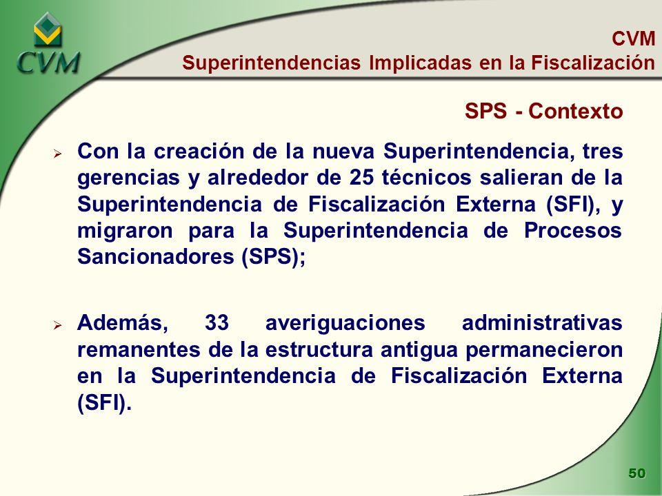 50 SPS - Contexto Con la creación de la nueva Superintendencia, tres gerencias y alrededor de 25 técnicos salieran de la Superintendencia de Fiscalización Externa (SFI), y migraron para la Superintendencia de Procesos Sancionadores (SPS); Además, 33 averiguaciones administrativas remanentes de la estructura antigua permanecieron en la Superintendencia de Fiscalización Externa (SFI).