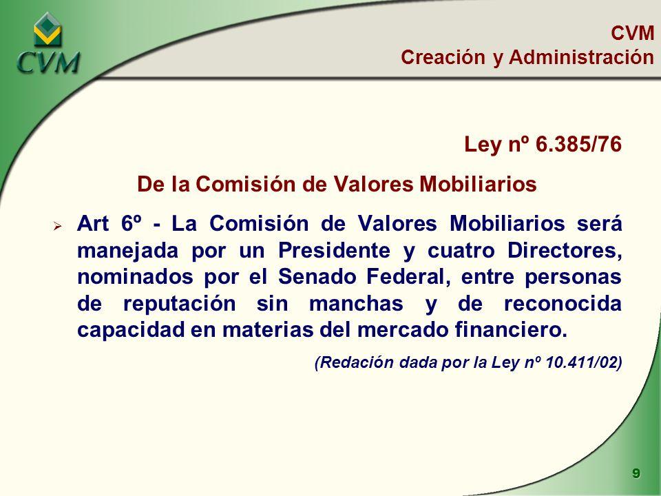 9 Ley nº 6.385/76 De la Comisión de Valores Mobiliarios Art 6º - La Comisión de Valores Mobiliarios será manejada por un Presidente y cuatro Directores, nominados por el Senado Federal, entre personas de reputación sin manchas y de reconocida capacidad en materias del mercado financiero.