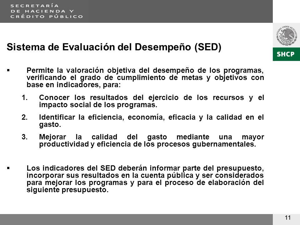 11 Sistema de Evaluación del Desempeño (SED) Permite la valoración objetiva del desempeño de los programas, verificando el grado de cumplimiento de metas y objetivos con base en indicadores, para: 1.Conocer los resultados del ejercicio de los recursos y el impacto social de los programas.