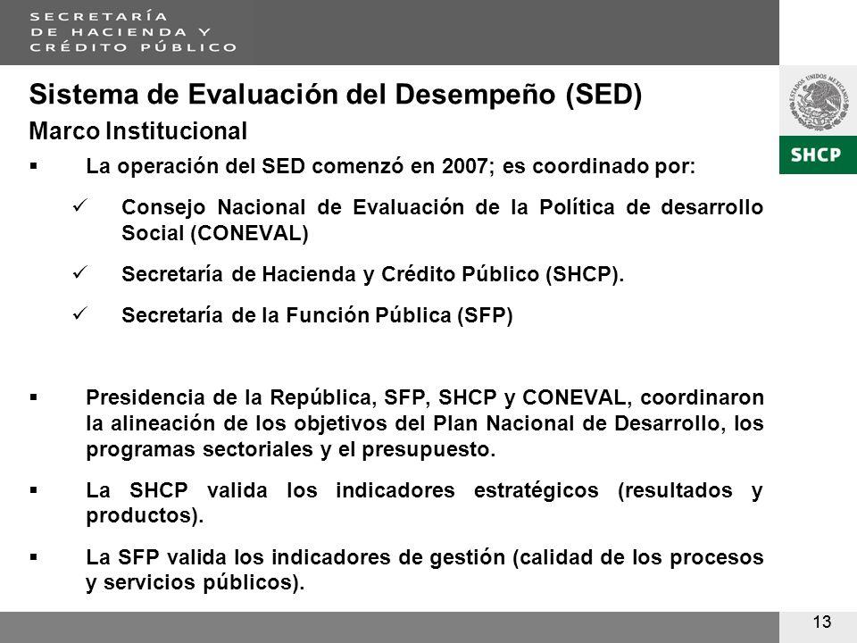 13 Sistema de Evaluación del Desempeño (SED) Marco Institucional La operación del SED comenzó en 2007; es coordinado por: Consejo Nacional de Evaluación de la Política de desarrollo Social (CONEVAL) Secretaría de Hacienda y Crédito Público (SHCP).